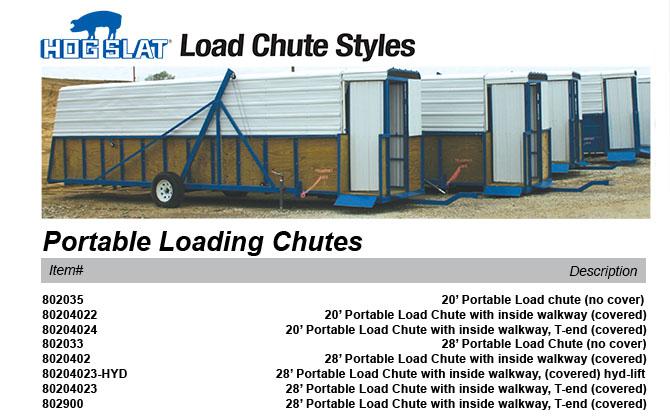 Loading Chutes Hog Slat